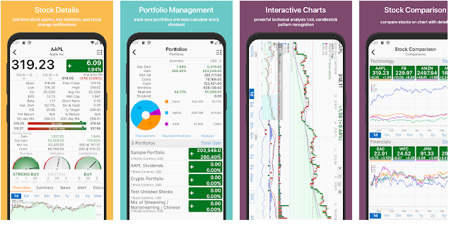features of Stock Master for Mac